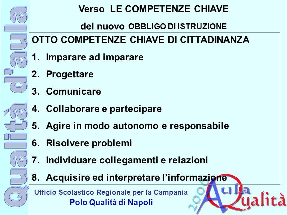 Ufficio Scolastico Regionale per la Campania Polo Qualità di Napoli Verso LE COMPETENZE CHIAVE del nuovo OBBLIGO DI ISTRUZIONE OTTO COMPETENZE CHIAVE