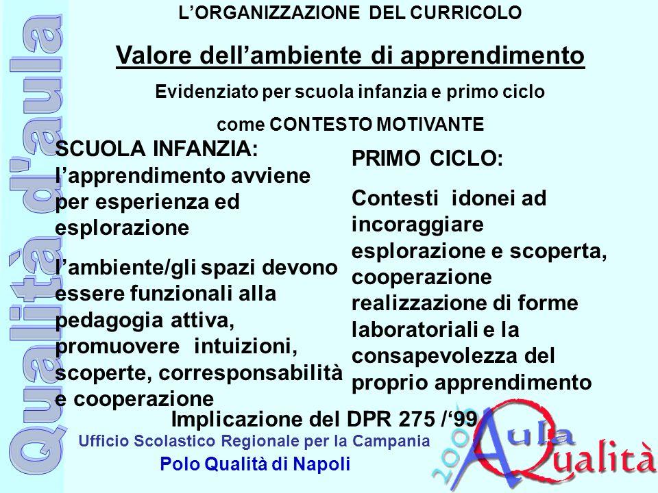 Ufficio Scolastico Regionale per la Campania Polo Qualità di Napoli LORGANIZZAZIONE DEL CURRICOLO Valore dellambiente di apprendimento Evidenziato per