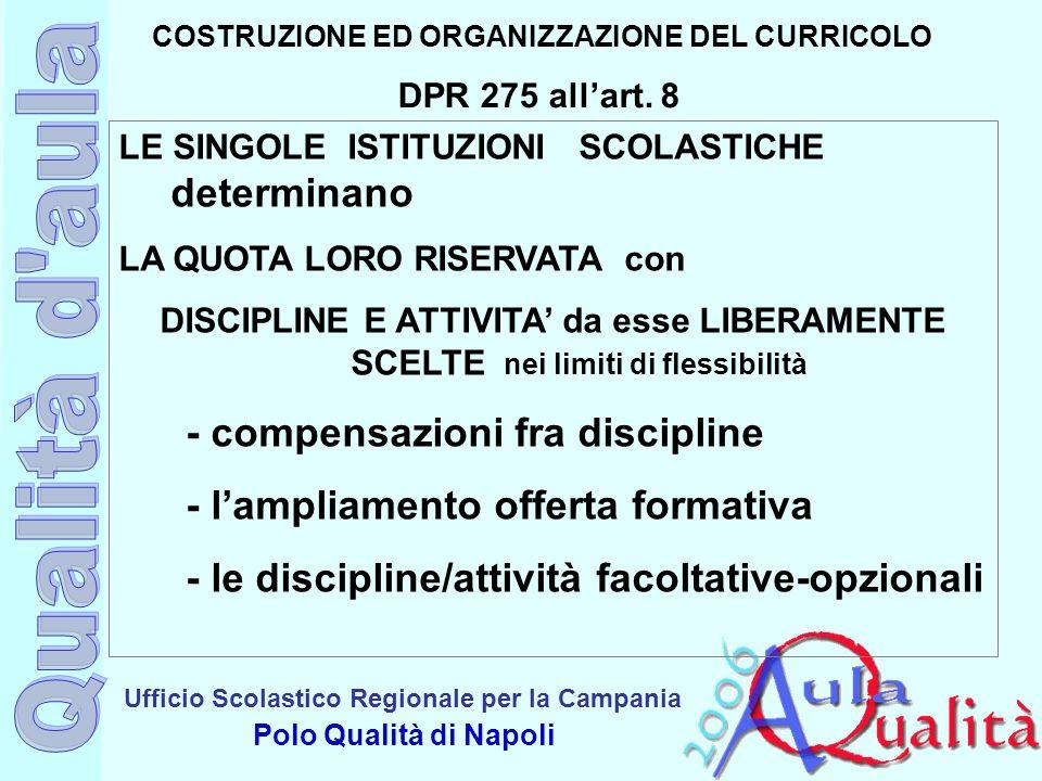 Ufficio Scolastico Regionale per la Campania Polo Qualità di Napoli LE SINGOLE ISTITUZIONI SCOLASTICHE determinano LA QUOTA LORO RISERVATA con DISCIPL
