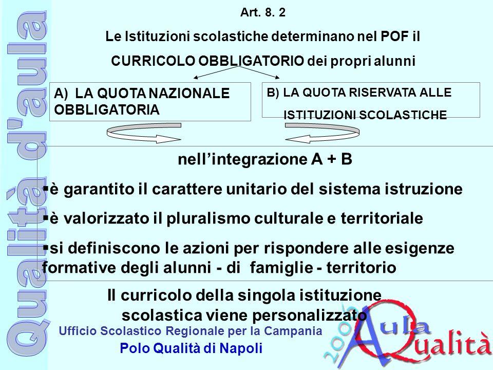 Ufficio Scolastico Regionale per la Campania Polo Qualità di Napoli Art. 8. 2 Le Istituzioni scolastiche determinano nel POF il CURRICOLO OBBLIGATORIO