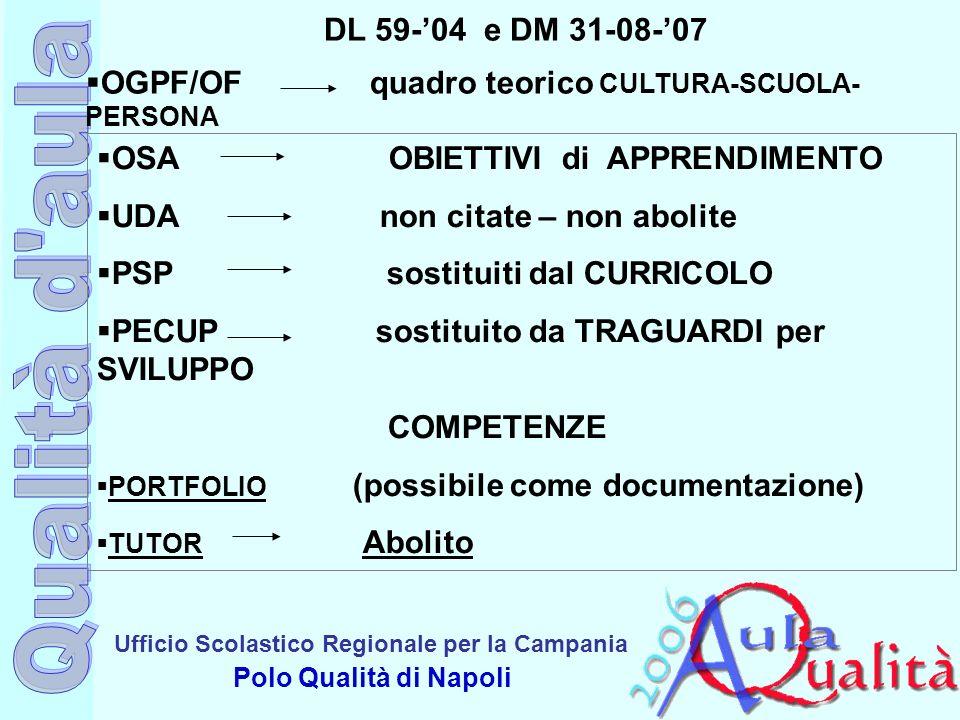 Ufficio Scolastico Regionale per la Campania Polo Qualità di Napoli DL 59-04 e DM 31-08-07 OSA OBIETTIVI di APPRENDIMENTO UDA non citate – non abolite