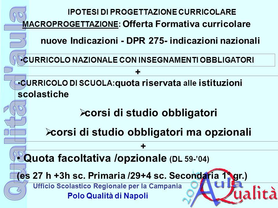 Ufficio Scolastico Regionale per la Campania Polo Qualità di Napoli IPOTESI DI PROGETTAZIONE CURRICOLARE MACROPROGETTAZIONE: Offerta Formativa currico