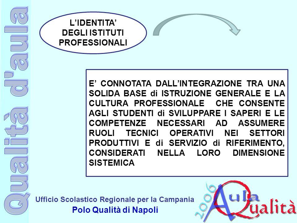 Ufficio Scolastico Regionale per la Campania Polo Qualità di Napoli LIDENTITA DEGLI ISTITUTI PROFESSIONALI E CONNOTATA DALLINTEGRAZIONE TRA UNA SOLIDA