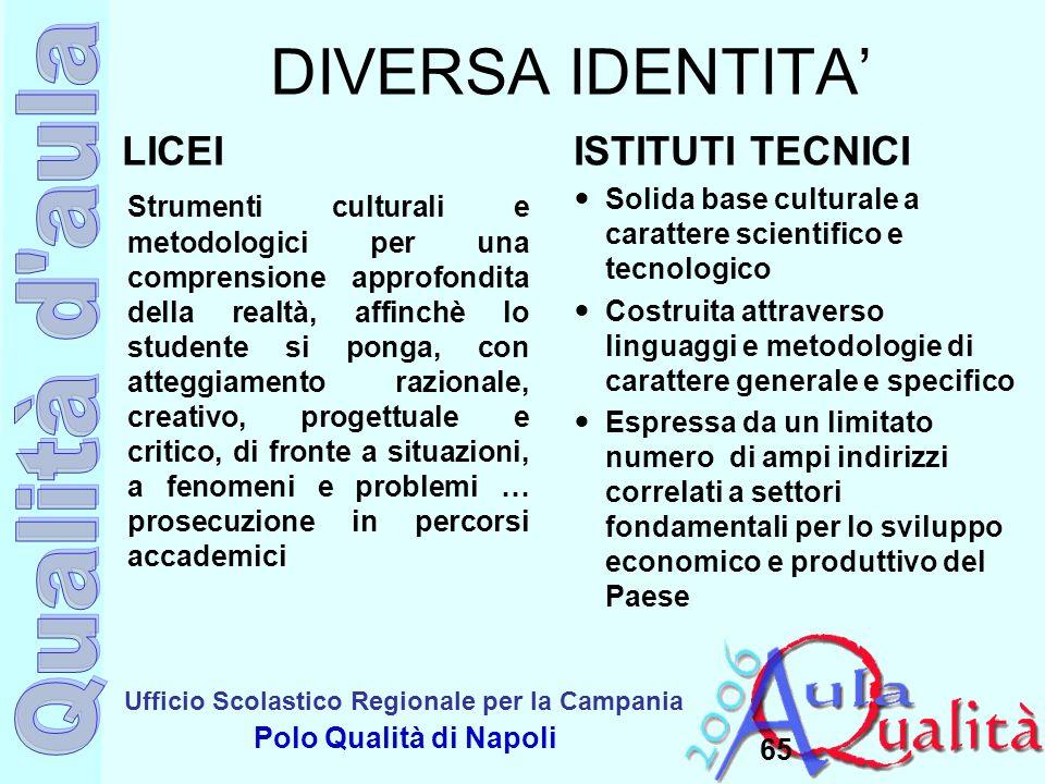 Ufficio Scolastico Regionale per la Campania Polo Qualità di Napoli DIVERSA IDENTITA LICEI Strumenti culturali e metodologici per una comprensione app