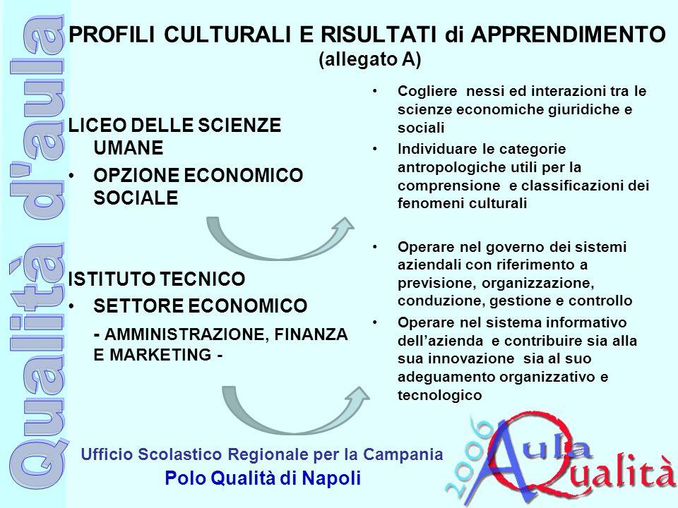 Ufficio Scolastico Regionale per la Campania Polo Qualità di Napoli PROFILI CULTURALI E RISULTATI di APPRENDIMENTO (allegato A) LICEO DELLE SCIENZE UM