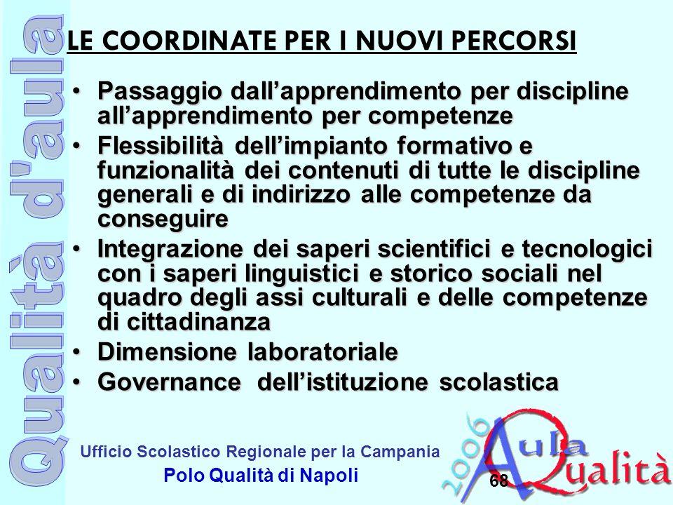 Ufficio Scolastico Regionale per la Campania Polo Qualità di Napoli 68 Passaggio dallapprendimento per discipline allapprendimento per competenzePassa