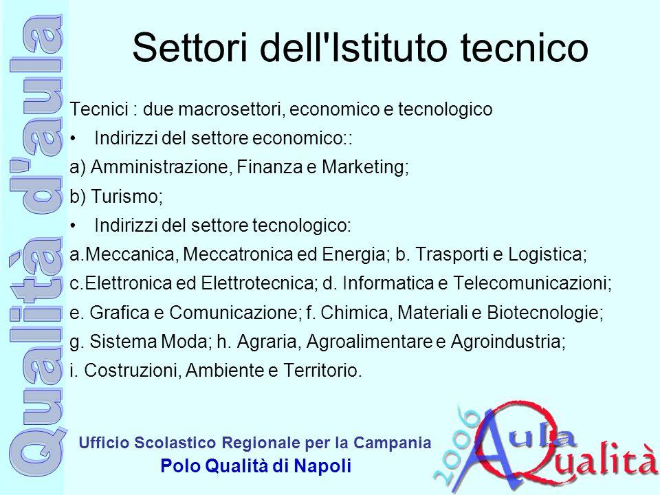 Ufficio Scolastico Regionale per la Campania Polo Qualità di Napoli Settori dell'Istituto tecnico Tecnici : due macrosettori, economico e tecnologico