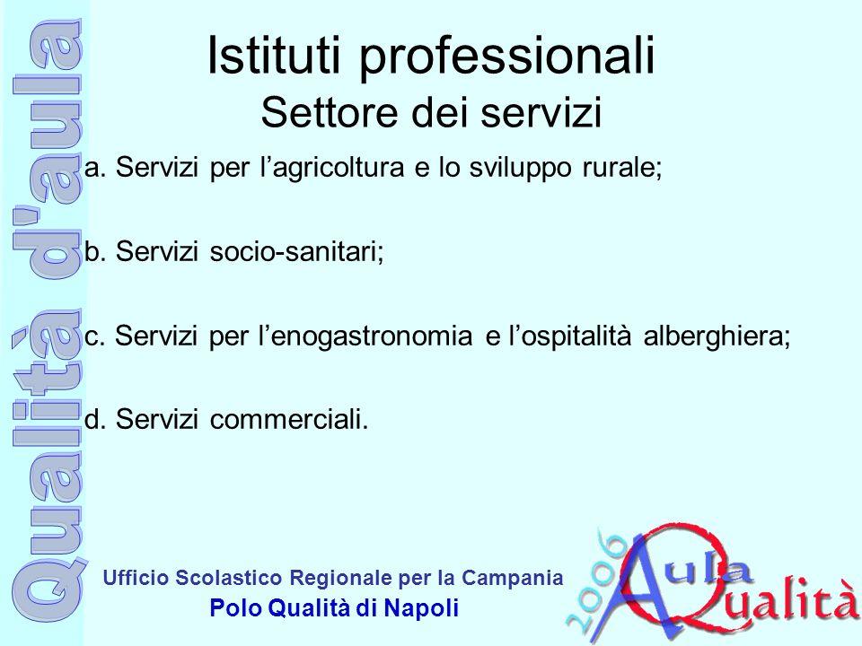 Ufficio Scolastico Regionale per la Campania Polo Qualità di Napoli Istituti professionali Settore dei servizi a. Servizi per lagricoltura e lo svilup