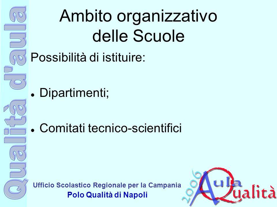 Ufficio Scolastico Regionale per la Campania Polo Qualità di Napoli Ambito organizzativo delle Scuole Possibilità di istituire: Dipartimenti; Comitati