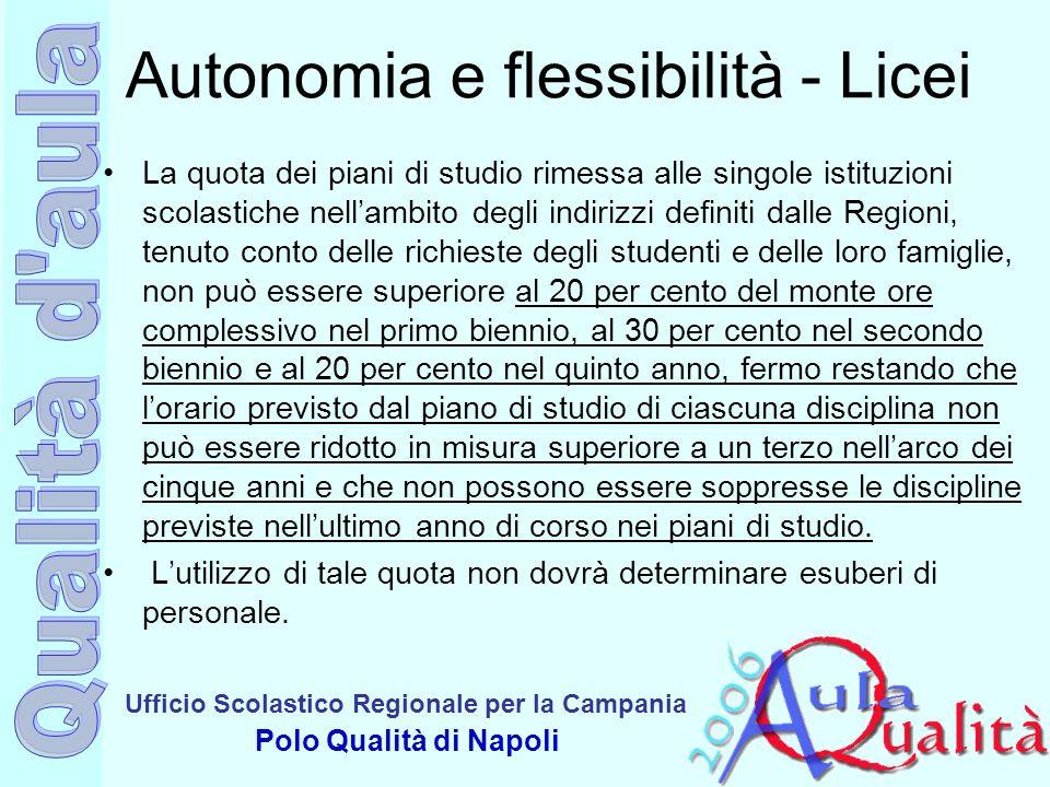 Ufficio Scolastico Regionale per la Campania Polo Qualità di Napoli Autonomia e flessibilità - Licei La quota dei piani di studio rimessa alle singole