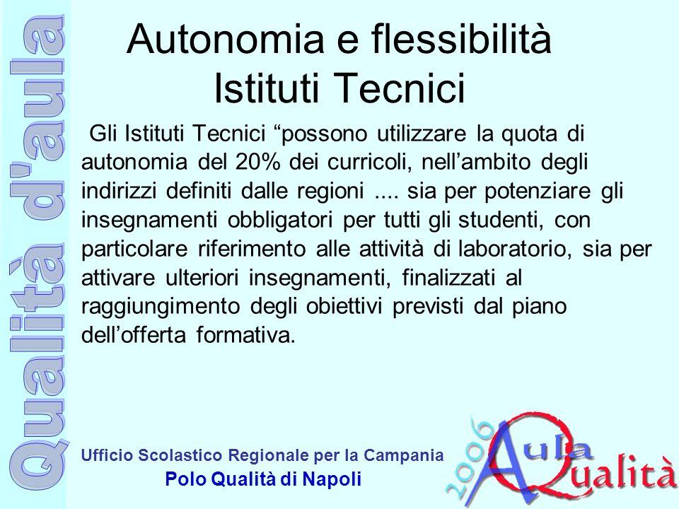 Ufficio Scolastico Regionale per la Campania Polo Qualità di Napoli Autonomia e flessibilità Istituti Tecnici Gli Istituti Tecnici possono utilizzare