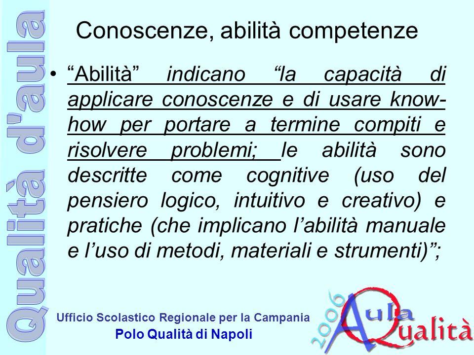 Ufficio Scolastico Regionale per la Campania Polo Qualità di Napoli Conoscenze, abilità competenze Abilità indicano la capacità di applicare conoscenz