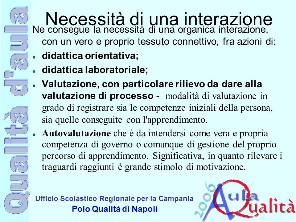 Ufficio Scolastico Regionale per la Campania Polo Qualità di Napoli Necessità di una interazione Ne consegue la necessità di una organica interazione,