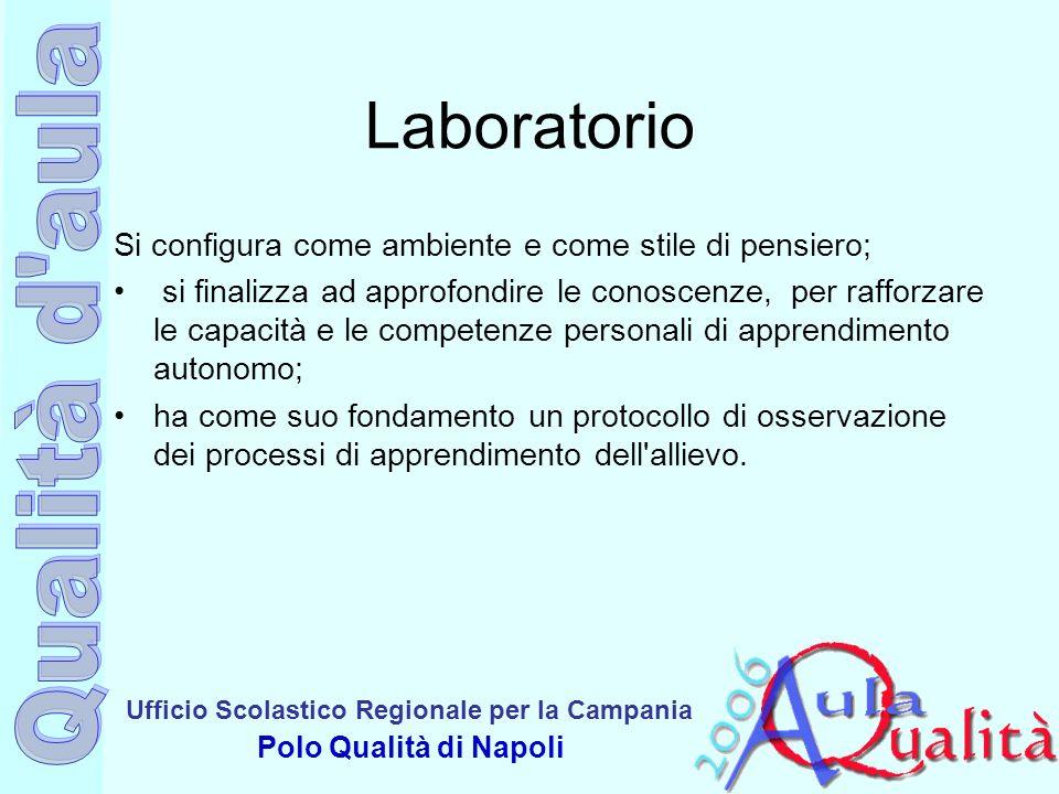 Ufficio Scolastico Regionale per la Campania Polo Qualità di Napoli Laboratorio Si configura come ambiente e come stile di pensiero; si finalizza ad a
