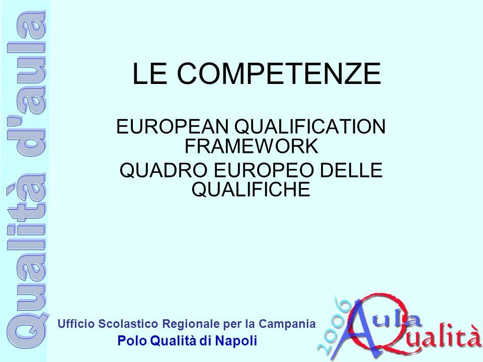 Ufficio Scolastico Regionale per la Campania Polo Qualità di Napoli LE COMPETENZE EUROPEAN QUALIFICATION FRAMEWORK QUADRO EUROPEO DELLE QUALIFICHE
