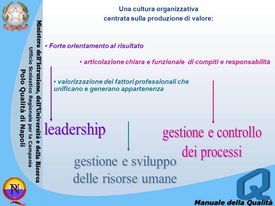 Una cultura organizzativa centrata sulla produzione di valore: Forte orientamento al risultato articolazione chiara e funzionale di compiti e responsabilità valorizzazione dei fattori professionali che unificano e generano appartenenza