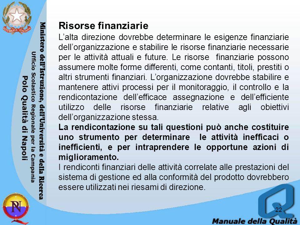 22 Risorse finanziarie Lalta direzione dovrebbe determinare le esigenze finanziarie dellorganizzazione e stabilire le risorse finanziarie necessarie per le attività attuali e future.