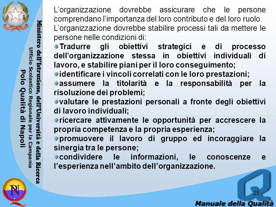 25 Lorganizzazione dovrebbe assicurare che le persone comprendano limportanza del loro contributo e del loro ruolo.