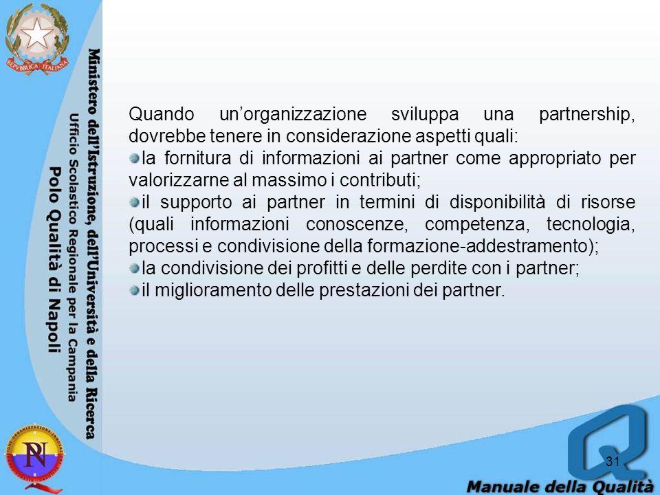 31 Quando unorganizzazione sviluppa una partnership, dovrebbe tenere in considerazione aspetti quali: la fornitura di informazioni ai partner come appropriato per valorizzarne al massimo i contributi; il supporto ai partner in termini di disponibilità di risorse (quali informazioni conoscenze, competenza, tecnologia, processi e condivisione della formazione-addestramento); la condivisione dei profitti e delle perdite con i partner; il miglioramento delle prestazioni dei partner.