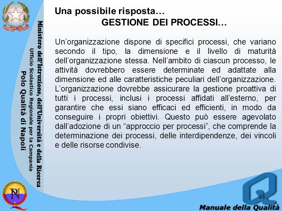 45 Una possibile risposta… GESTIONE DEI PROCESSI… Unorganizzazione dispone di specifici processi, che variano secondo il tipo, la dimensione e il livello di maturità dellorganizzazione stessa.