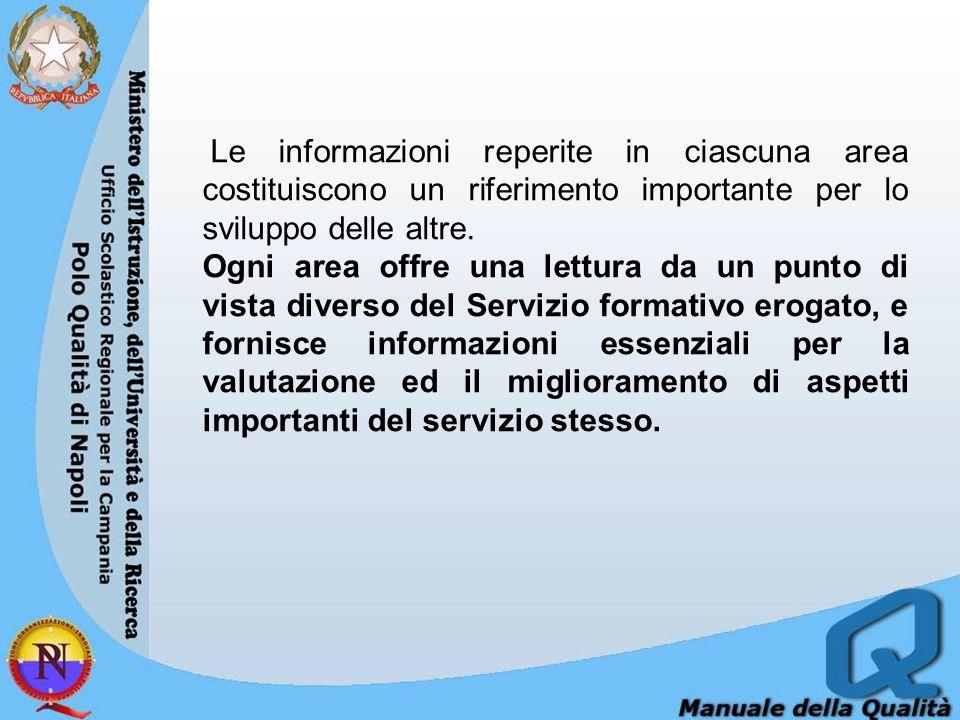 Le informazioni reperite in ciascuna area costituiscono un riferimento importante per lo sviluppo delle altre.