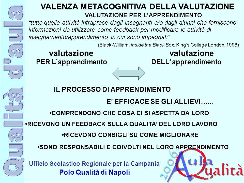 Ufficio Scolastico Regionale per la Campania Polo Qualità di Napoli VALENZA METACOGNITIVA DELLA VALUTAZIONE VALUTAZIONE PER LAPPRENDIMENTO tutte quell