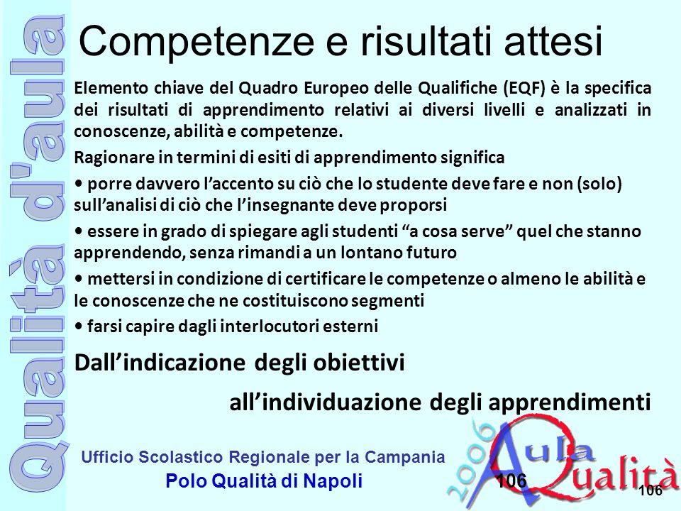 Ufficio Scolastico Regionale per la Campania Polo Qualità di Napoli106 Competenze e risultati attesi Elemento chiave del Quadro Europeo delle Qualific