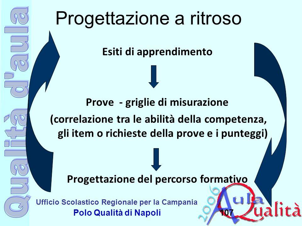Ufficio Scolastico Regionale per la Campania Polo Qualità di Napoli107 Progettazione a ritroso Esiti di apprendimento Prove - griglie di misurazione (