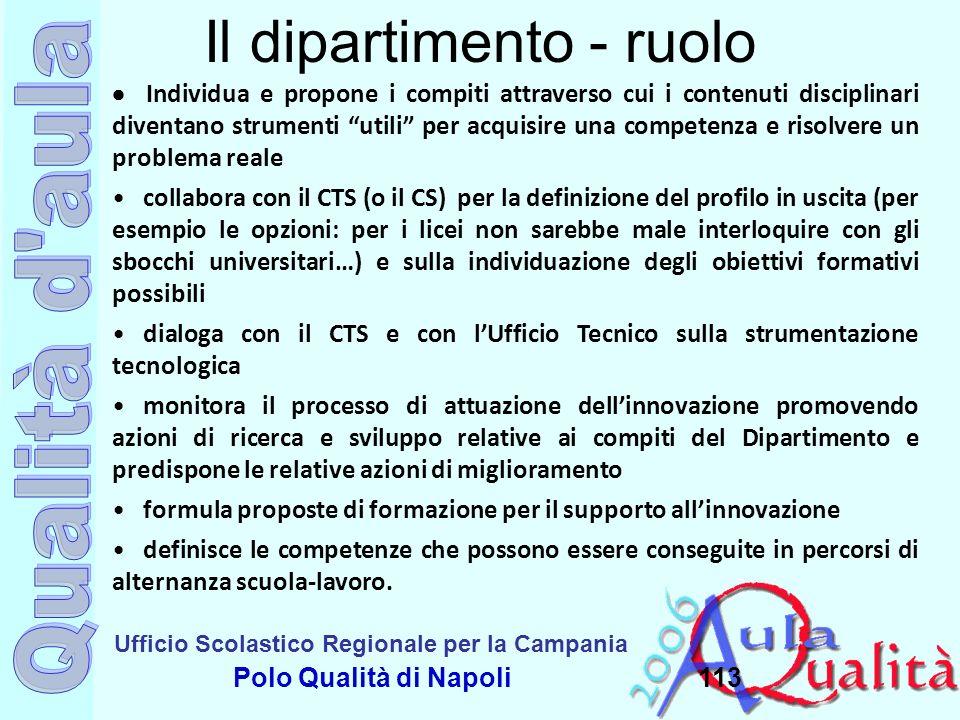 Ufficio Scolastico Regionale per la Campania Polo Qualità di Napoli113 Il dipartimento - ruolo Individua e propone i compiti attraverso cui i contenut