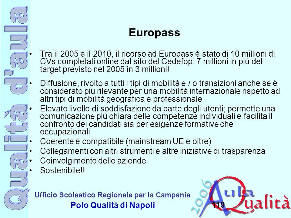 Ufficio Scolastico Regionale per la Campania Polo Qualità di Napoli 119 Europass Tra il 2005 e il 2010, il ricorso ad Europass è stato di 10 millioni