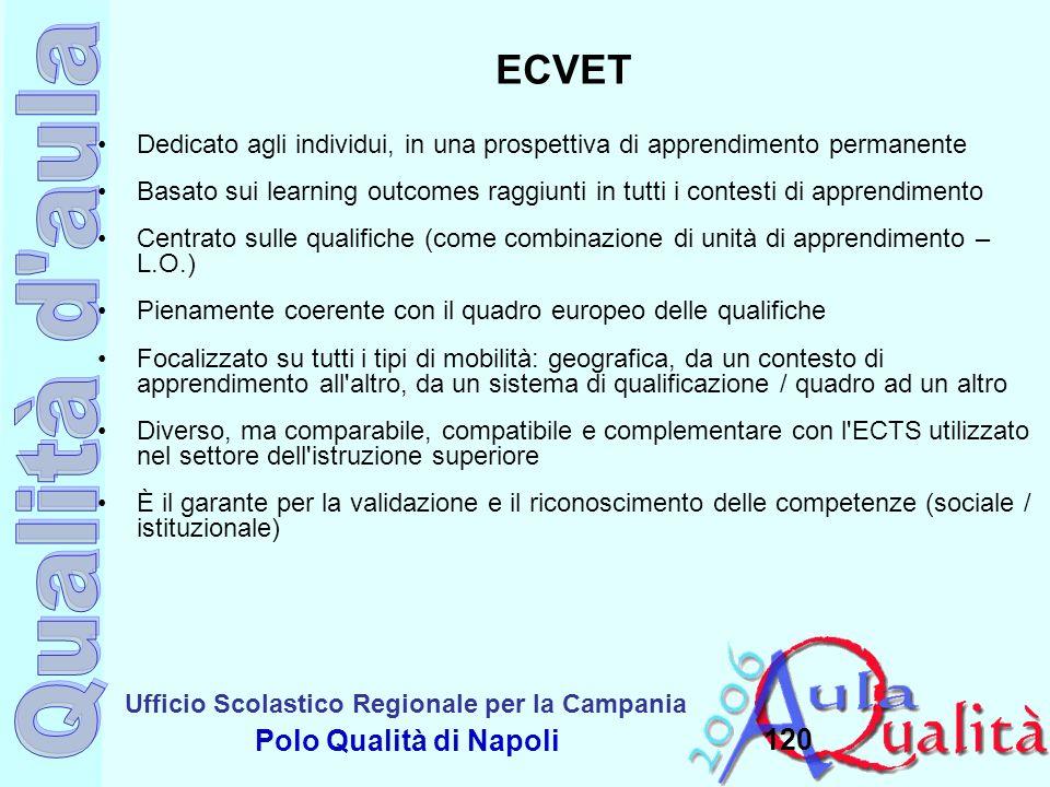 Ufficio Scolastico Regionale per la Campania Polo Qualità di Napoli 120 ECVET Dedicato agli individui, in una prospettiva di apprendimento permanente