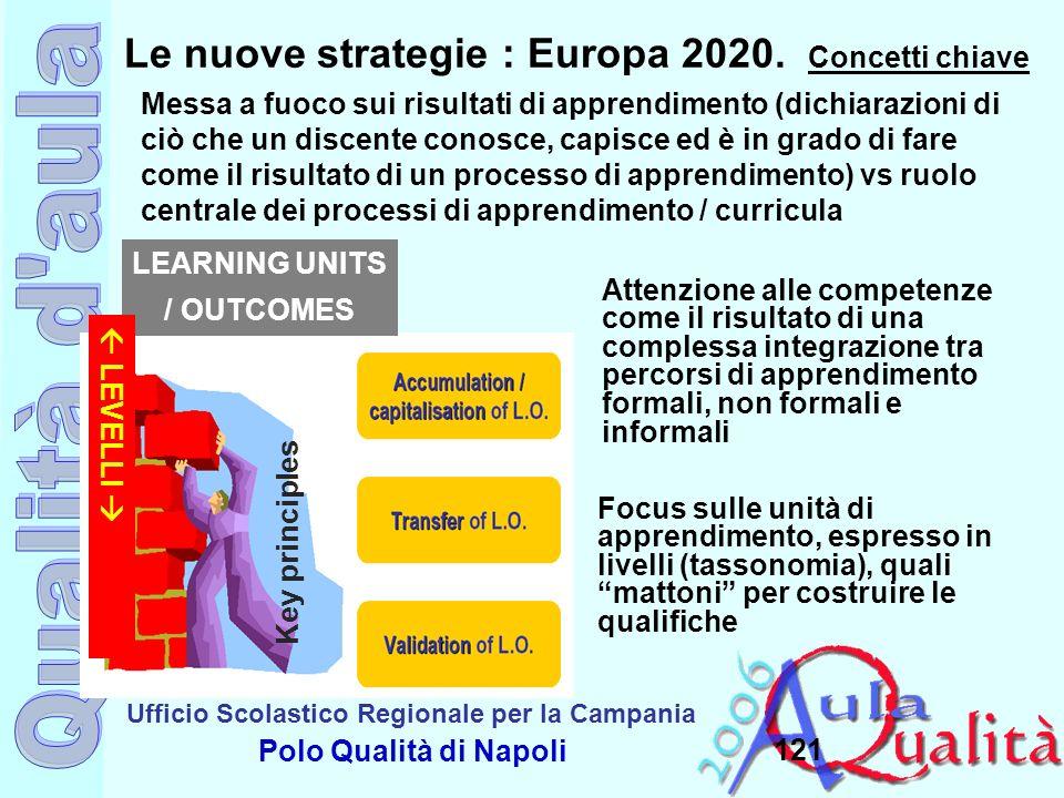 Ufficio Scolastico Regionale per la Campania Polo Qualità di Napoli 121 LEARNING UNITS / OUTCOMES Key principles LEVELLI Focus sulle unità di apprendi