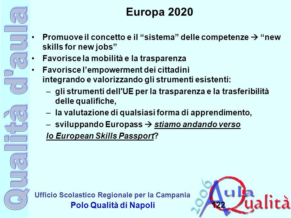 Ufficio Scolastico Regionale per la Campania Polo Qualità di Napoli 122 Europa 2020 Promuove il concetto e il sistema delle competenze new skills for