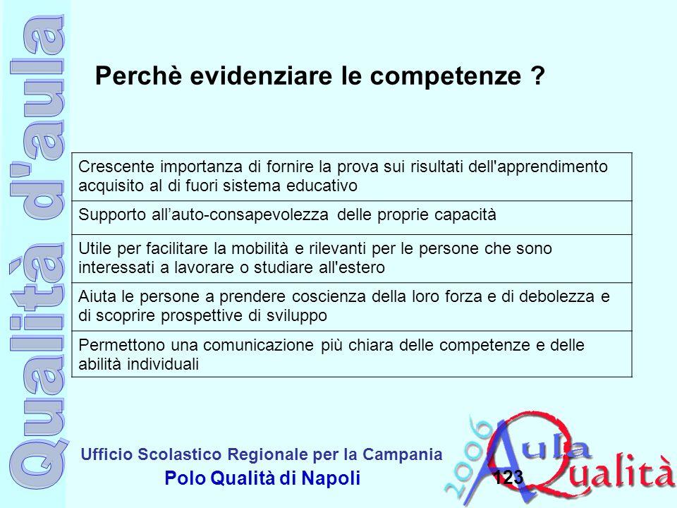 Ufficio Scolastico Regionale per la Campania Polo Qualità di Napoli 123 Perchè evidenziare le competenze ? Crescente importanza di fornire la prova su