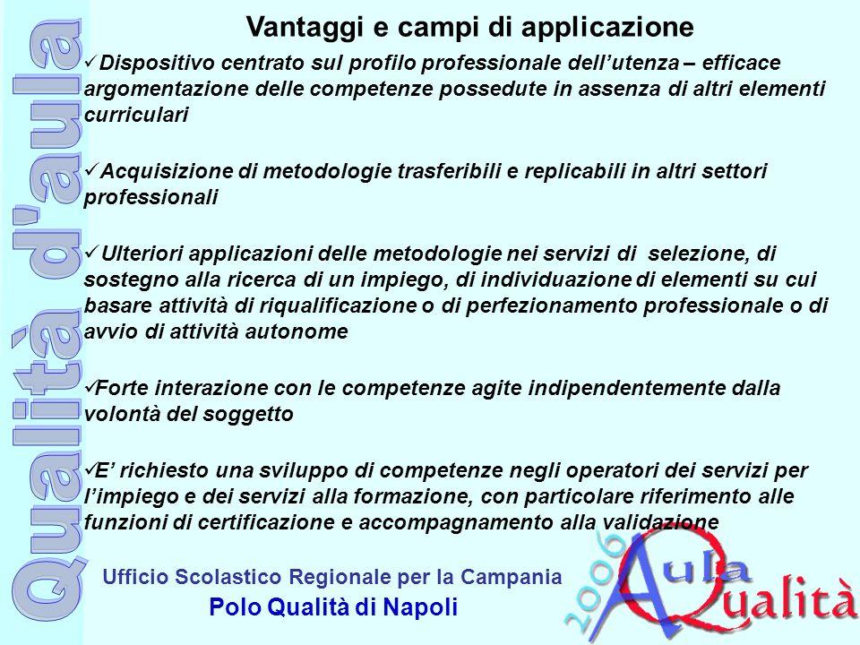 Ufficio Scolastico Regionale per la Campania Polo Qualità di Napoli Vantaggi e campi di applicazione Dispositivo centrato sul profilo professionale de