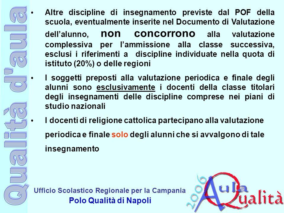 Ufficio Scolastico Regionale per la Campania Polo Qualità di Napoli Altre discipline di insegnamento previste dal POF della scuola, eventualmente inse