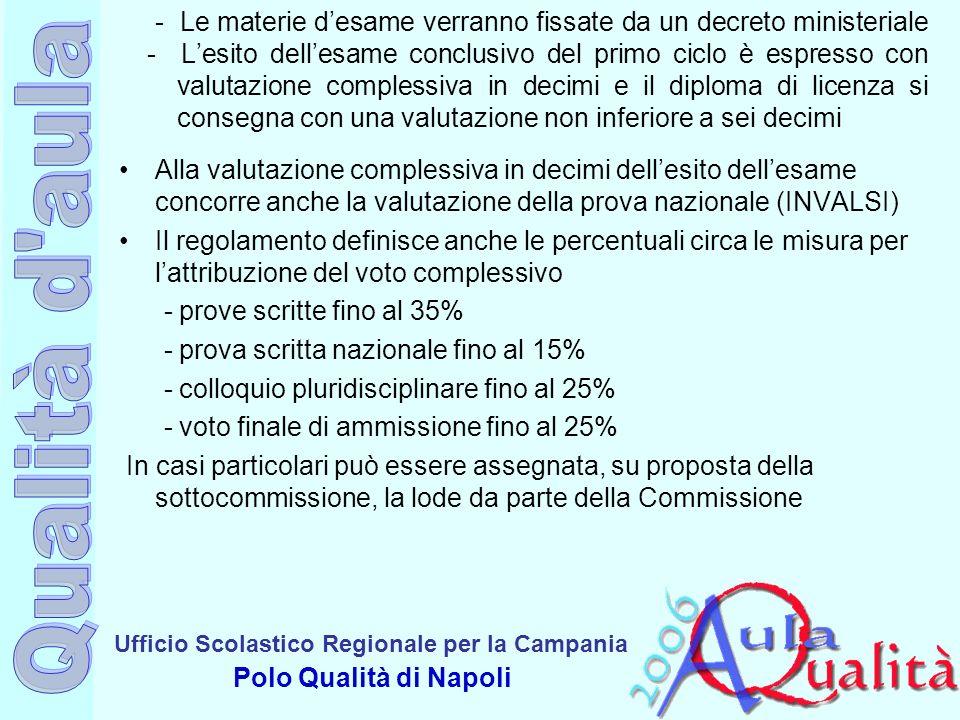 Ufficio Scolastico Regionale per la Campania Polo Qualità di Napoli - Le materie desame verranno fissate da un decreto ministeriale - Lesito dellesame