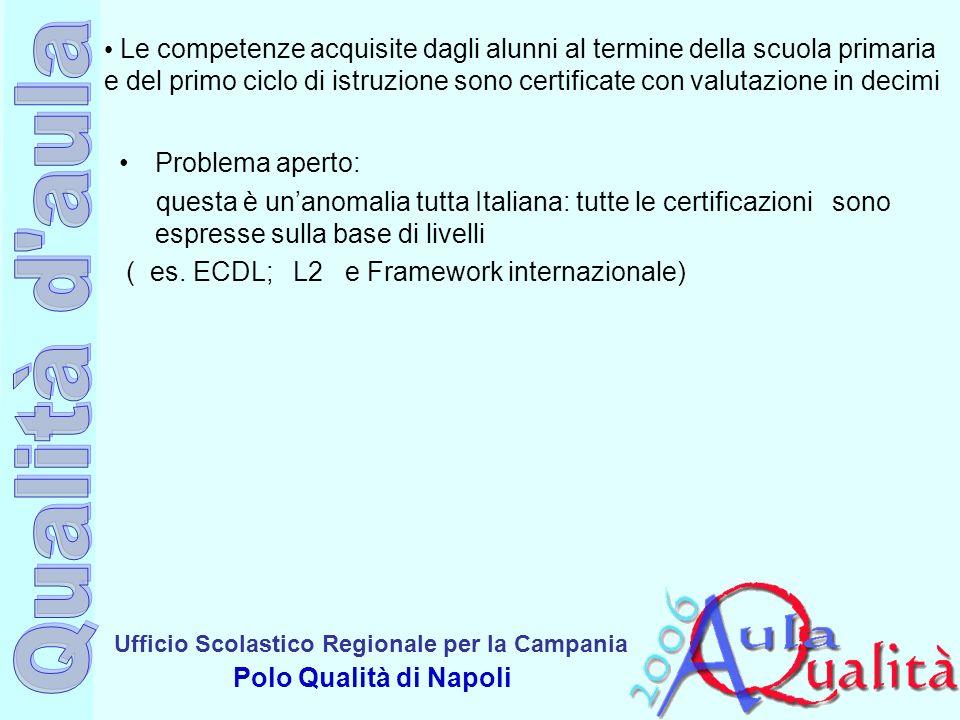 Ufficio Scolastico Regionale per la Campania Polo Qualità di Napoli Le competenze acquisite dagli alunni al termine della scuola primaria e del primo