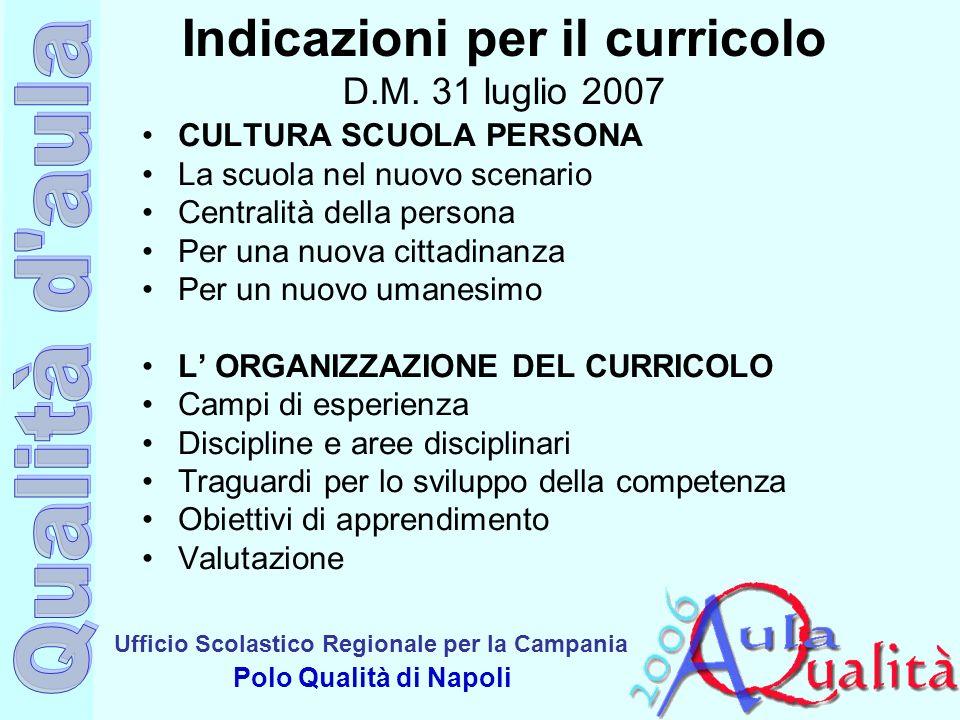 Ufficio Scolastico Regionale per la Campania Polo Qualità di Napoli Indicazioni per il curricolo D.M. 31 luglio 2007 CULTURA SCUOLA PERSONA La scuola