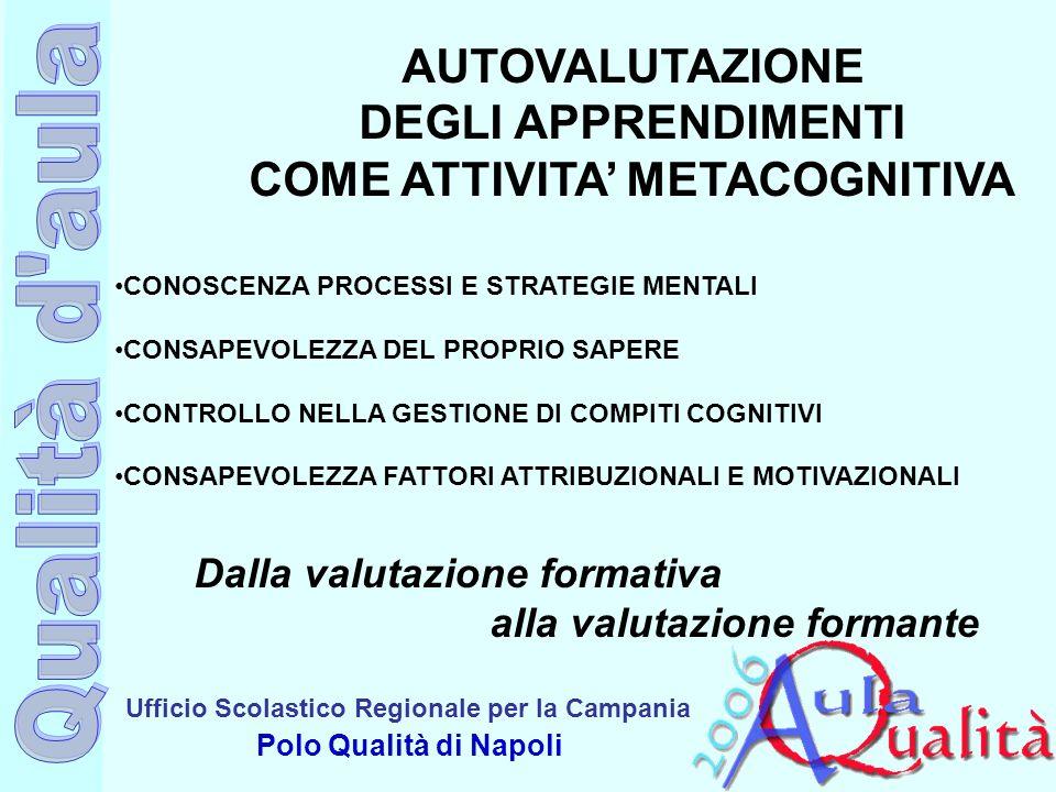 Ufficio Scolastico Regionale per la Campania Polo Qualità di Napoli AUTOVALUTAZIONE DEGLI APPRENDIMENTI COME ATTIVITA METACOGNITIVA CONOSCENZA PROCESS