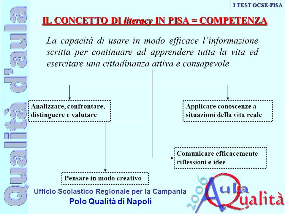 Ufficio Scolastico Regionale per la Campania Polo Qualità di Napoli La capacità di usare in modo efficace linformazione scritta per continuare ad appr