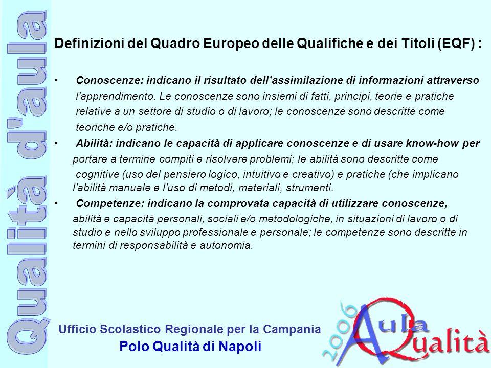 Ufficio Scolastico Regionale per la Campania Polo Qualità di Napoli Definizioni del Quadro Europeo delle Qualifiche e dei Titoli (EQF) : Conoscenze: i