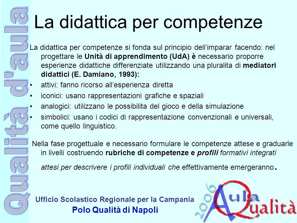 Ufficio Scolastico Regionale per la Campania Polo Qualità di Napoli La didattica per competenze La didattica per competenze si fonda sul principio del
