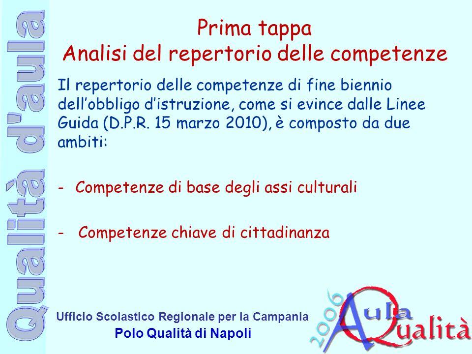 Ufficio Scolastico Regionale per la Campania Polo Qualità di Napoli Prima tappa Analisi del repertorio delle competenze Il repertorio delle competenze