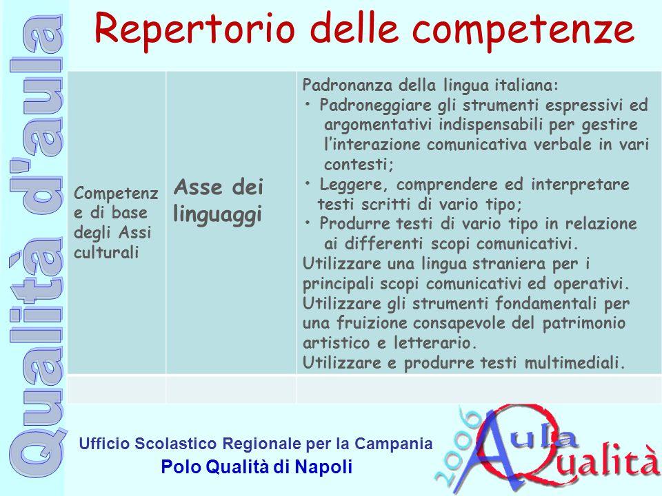Ufficio Scolastico Regionale per la Campania Polo Qualità di Napoli Repertorio delle competenze Competenz e di base degli Assi culturali Asse dei ling