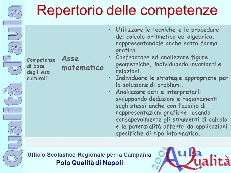 Ufficio Scolastico Regionale per la Campania Polo Qualità di Napoli Repertorio delle competenze Competenze di base degli Assi culturali Asse matematic