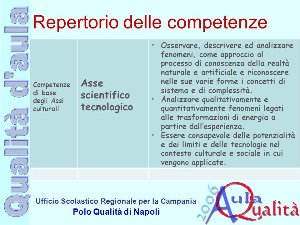 Ufficio Scolastico Regionale per la Campania Polo Qualità di Napoli Repertorio delle competenze Competenze di base degli Assi culturali Asse scientifi