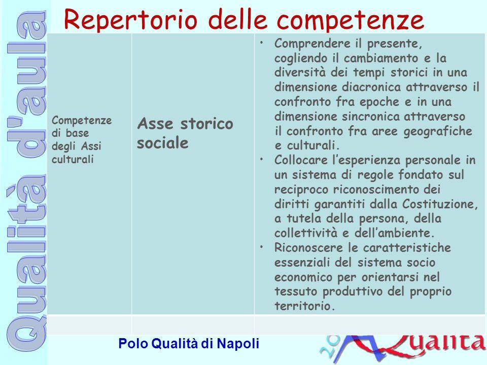 Ufficio Scolastico Regionale per la Campania Polo Qualità di Napoli Repertorio delle competenze Competenze di base degli Assi culturali Asse storico s