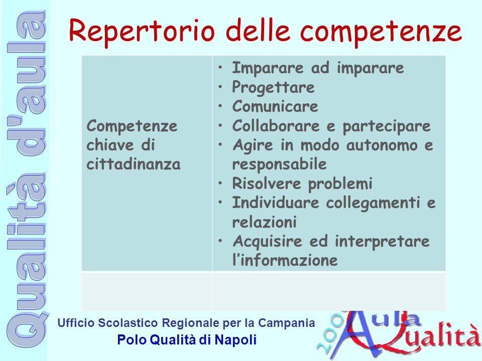 Ufficio Scolastico Regionale per la Campania Polo Qualità di Napoli Repertorio delle competenze Competenze chiave di cittadinanza Imparare ad imparare