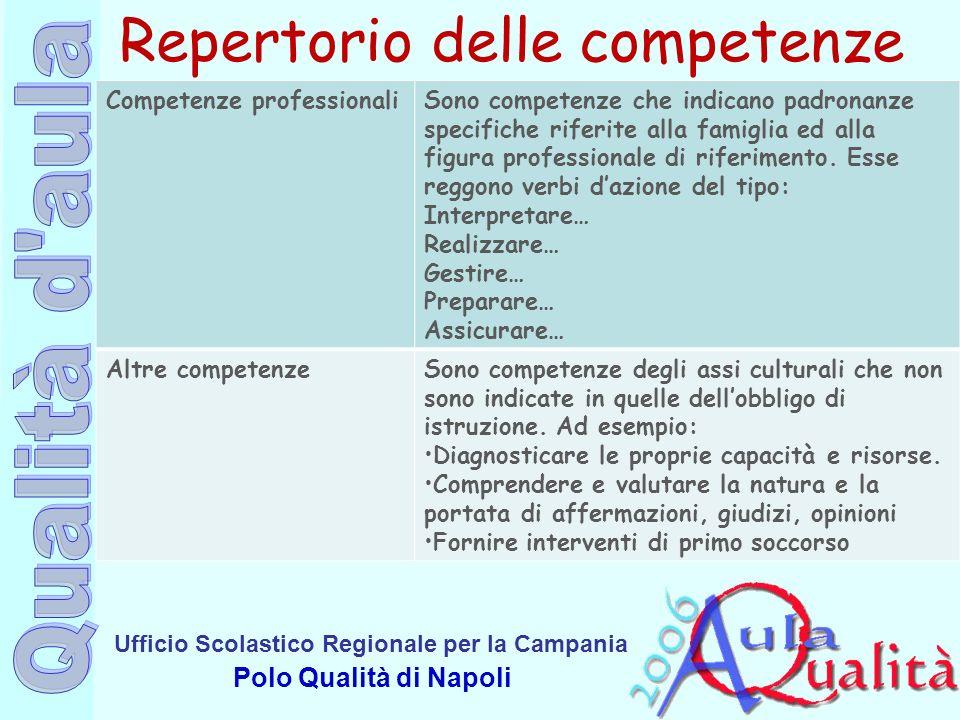 Ufficio Scolastico Regionale per la Campania Polo Qualità di Napoli Repertorio delle competenze Competenze professionaliSono competenze che indicano p